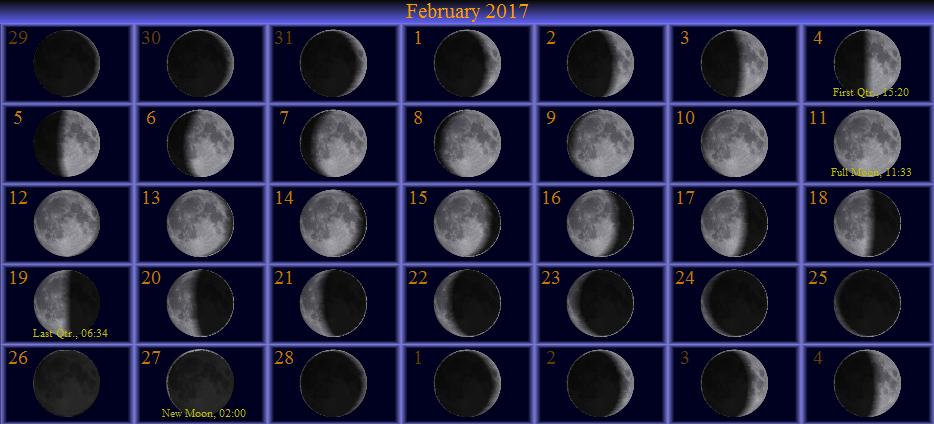 Calendar 2018 With Moon Phases